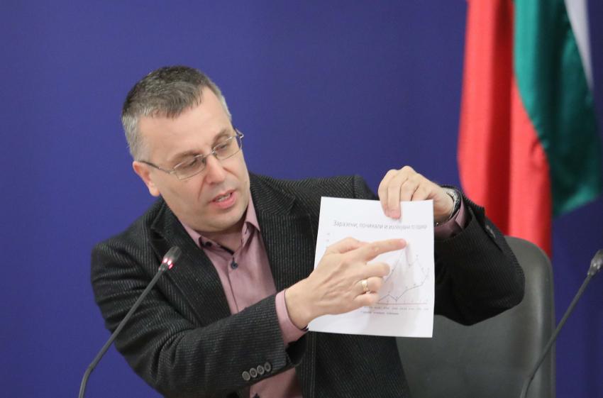 България регистрира първа седмица с повече оздравели от новозаразени с COVID-19 /ВИДЕО/